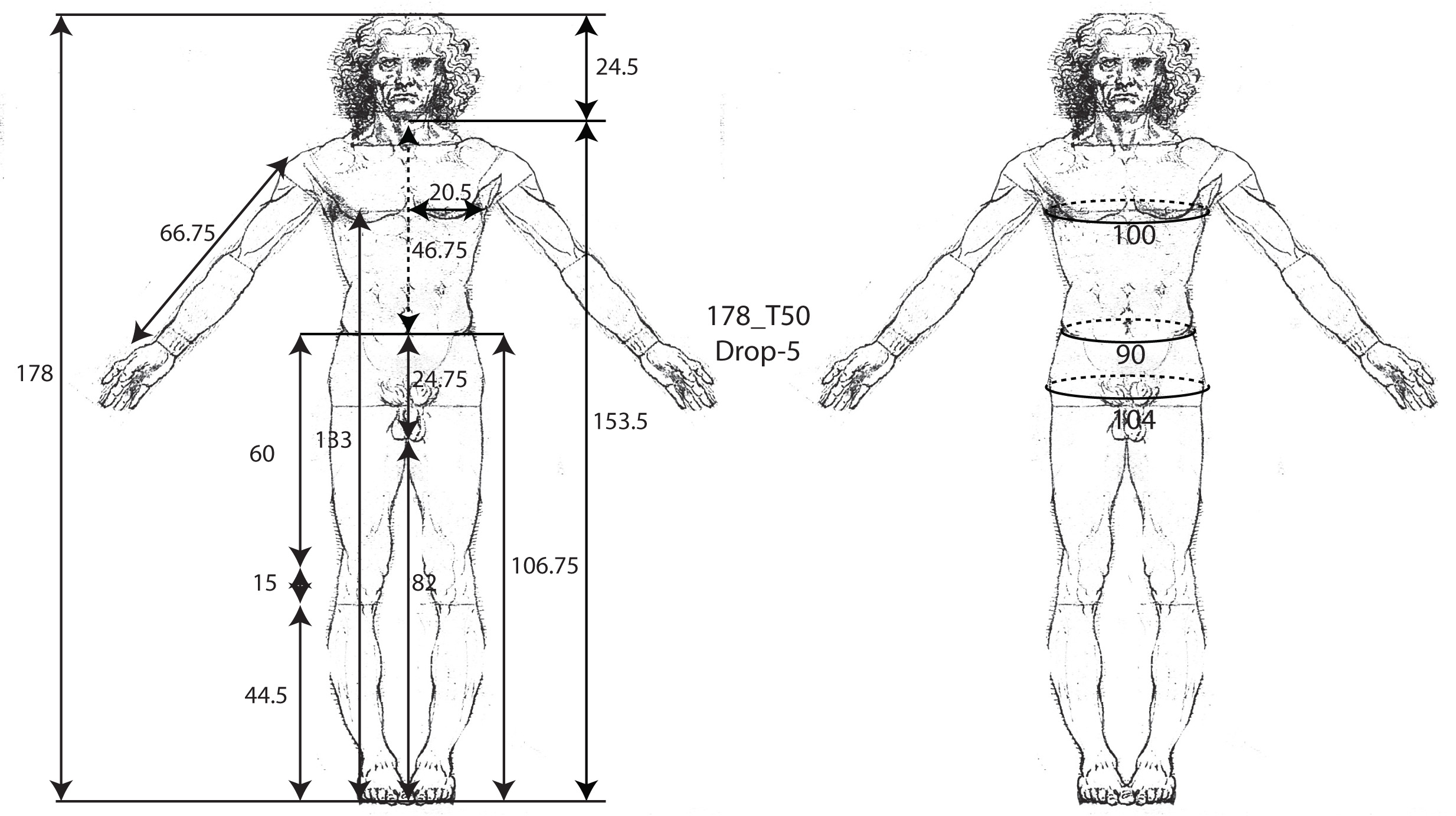 cual es la medida ideal de un hombre