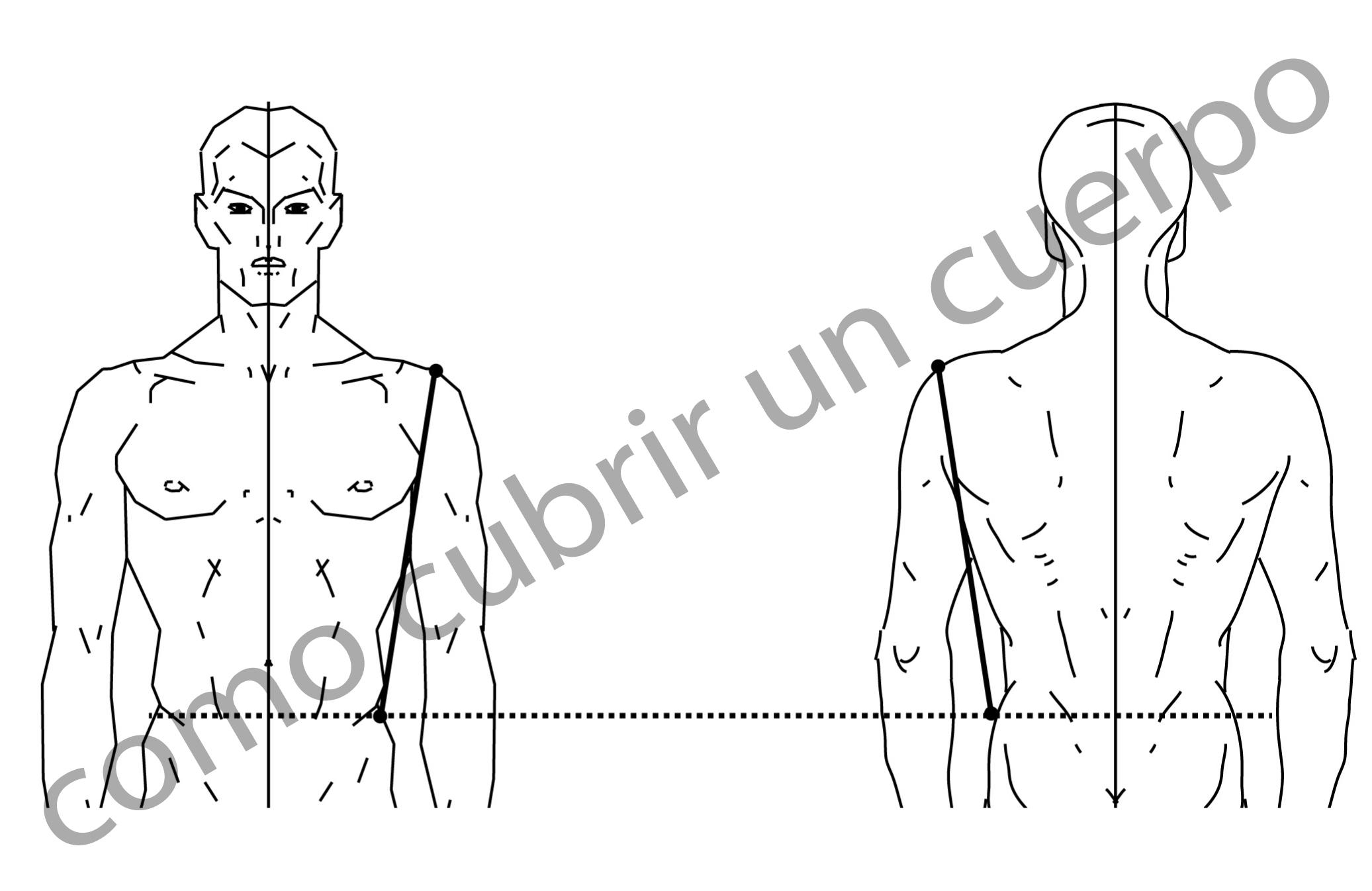 JoL | Cómo cubrir un cuerpo | Página 10