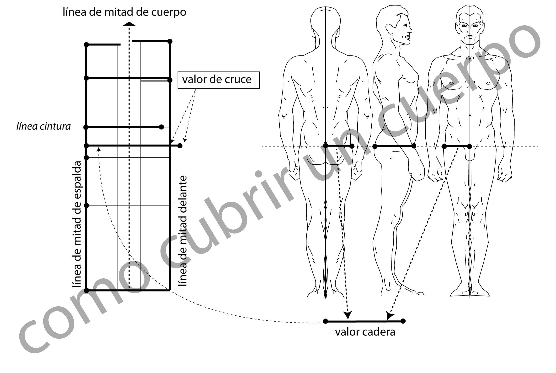 gxordi | Cómo cubrir un cuerpo | Página 10