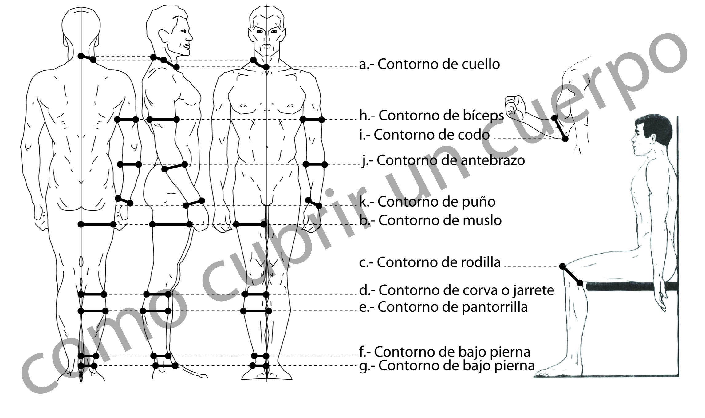 comocubriruncuerpo | Cómo cubrir un cuerpo | Página 10